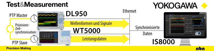IS8000 Softwareplattform